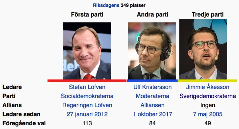 Liderzy-partii